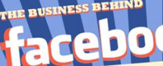 The Business Behind Facebook