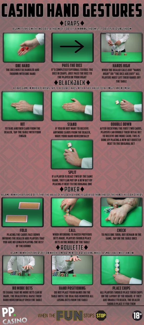 casino-hand-gestures